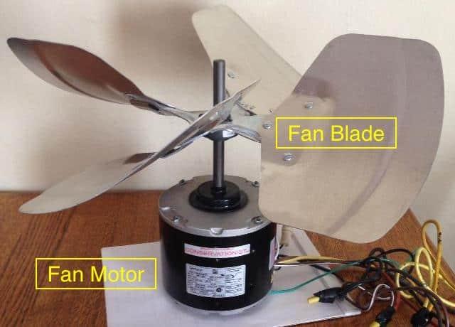 AC fan motor and fan blade